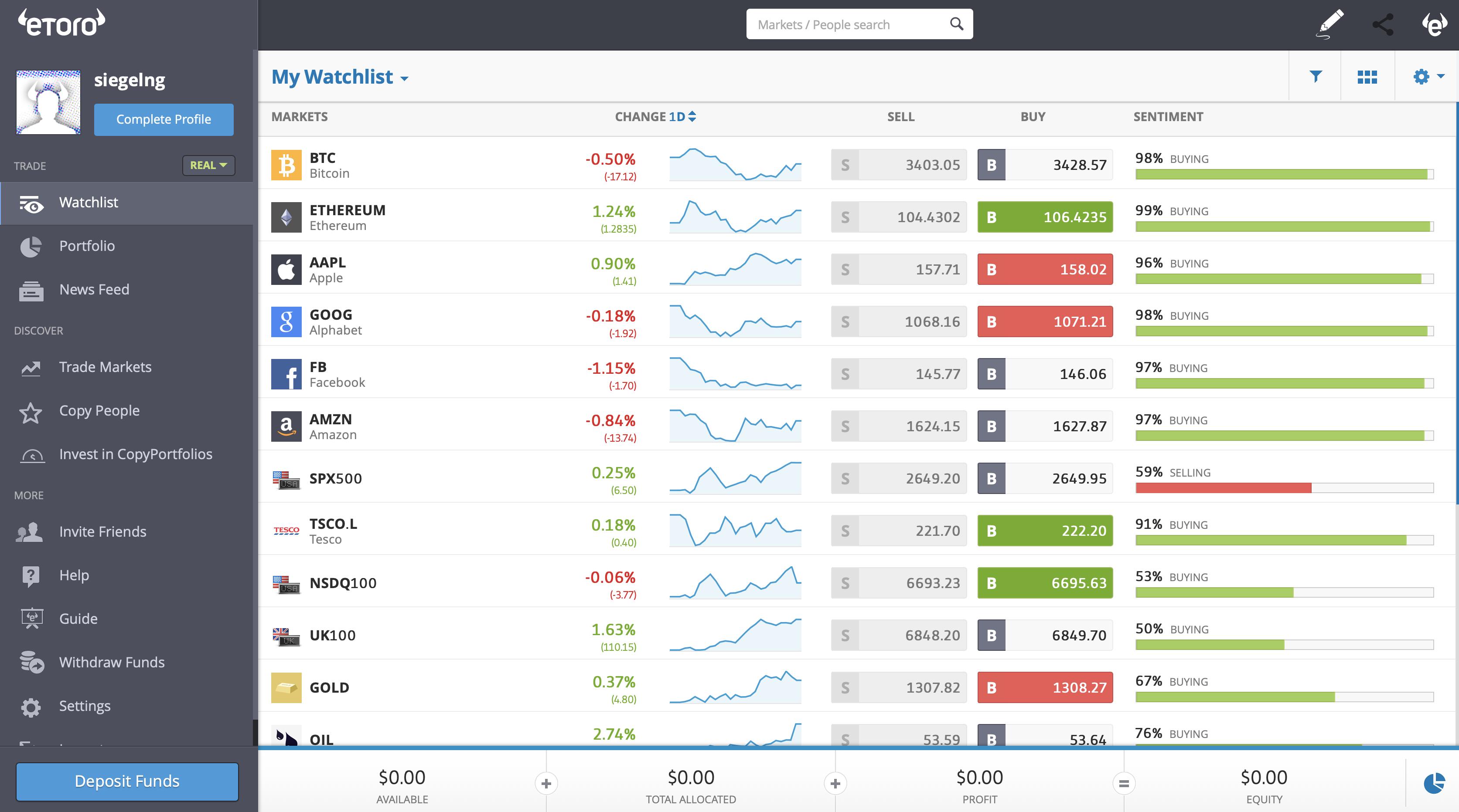classement des meilleurs brokers forex